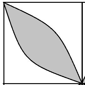 Luas, Keliling Juring dan Tembereng Lingkaran II - Tanya Soal