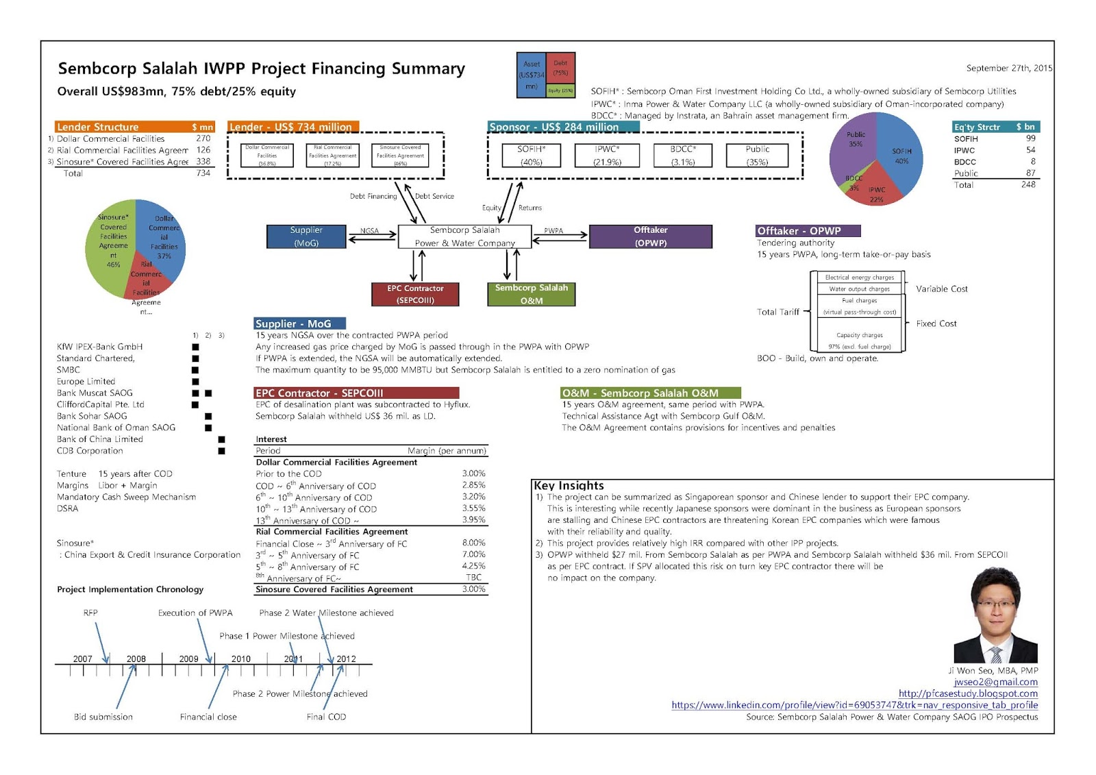 project financial instance study pdf