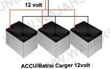 Instalasi Solar Cell Sebagai Energi Ramah Lingkungan