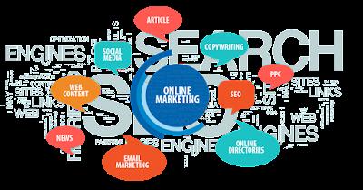 Các hình thức Marketing online hiểu quả