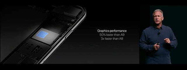 điện thoại iPhone 7