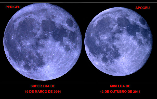 Mini Lua versus Super Lua - diferença de tamanho - Ken Lord