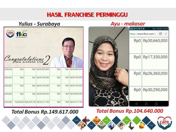 Bisnis Fkc Syariah - Pendapat Bisnis MLM