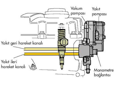 vakum pompası