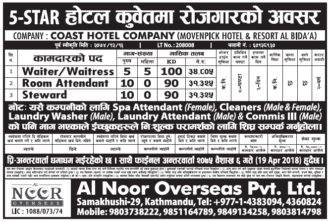 Jobs in 5 Star Hotel in Kuwait for Nepali, Salary Rs 34,805