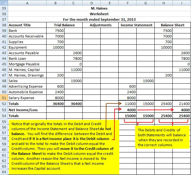 The Worksheet  Classified Financial Statements Accounting - An - balance sheet classified format