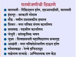 Baramati Nagarpalika Election 2016 Result