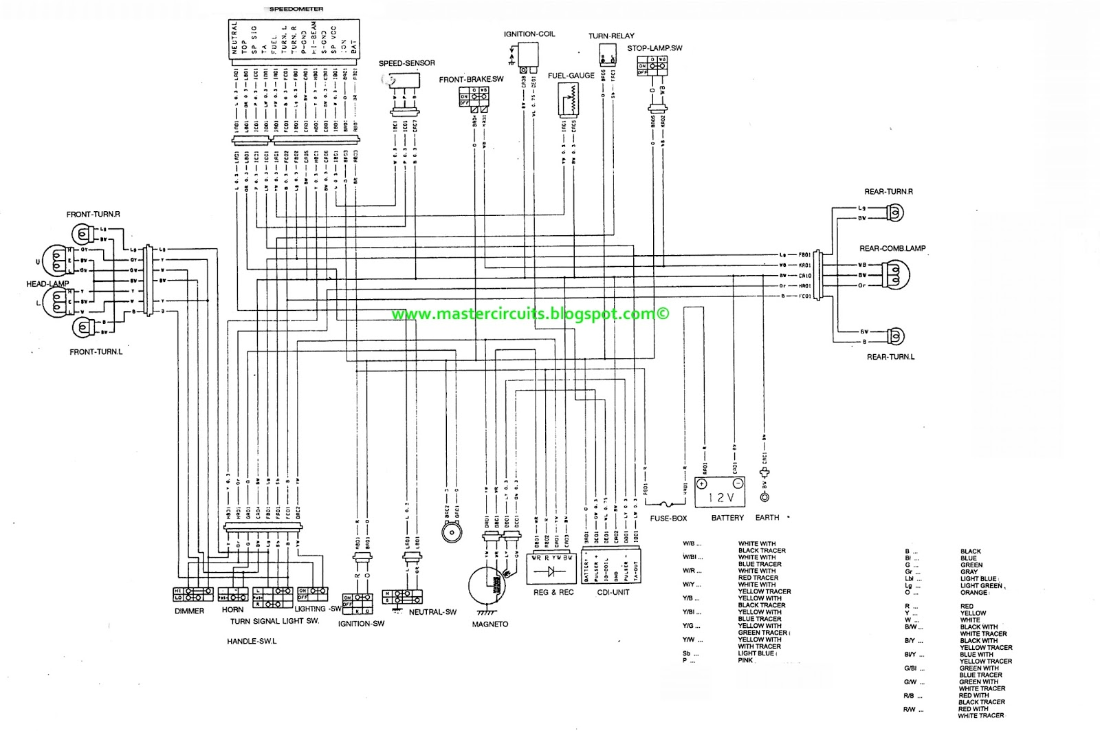 Raider R150 Wiring Diagram | Techy at day, Blogger at noon