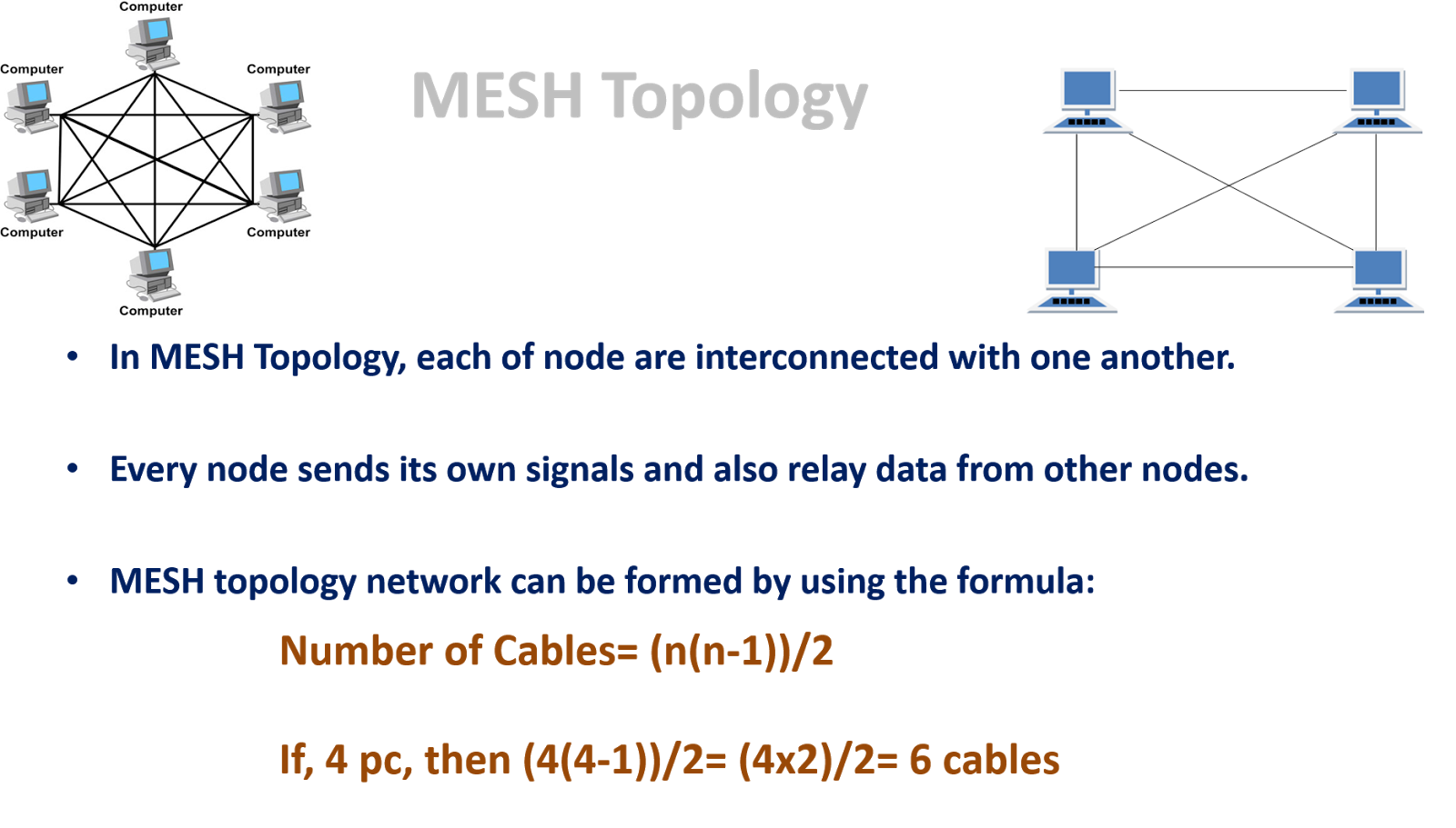 advantages and disadvantages of star topology diagram yard machine mower deck network topologies its