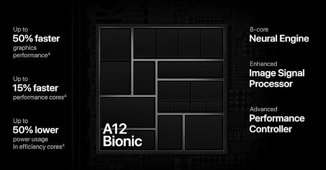 iphone-xr-cpu-a12-bionic