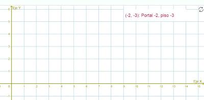 http://agrega.educacion.es//repositorio/14042011/bc/es_2011041412_9194754/primaria_encuentra_punto/encuentra_punto/actividad.html