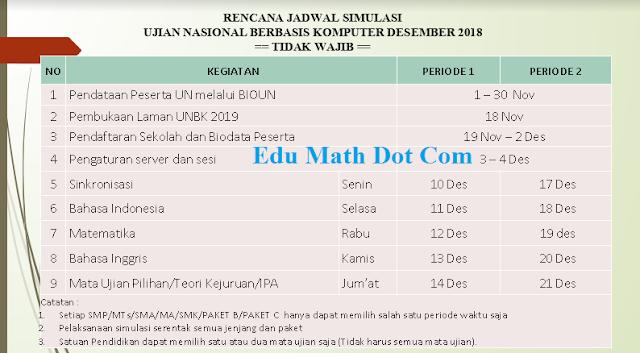 Update Jadwal Simulasi 1 dan 2 UNBK  SMP/Mts/SMA/SMK Tahun 2019 img