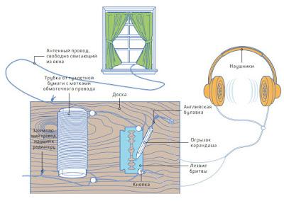 Самодельный радиоприемник схема