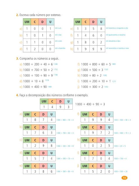 Sistema de Numeração Decimal Milhar 4 Ano