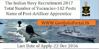 Indian Navy Artificer Apprentice Recruitment 2017