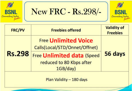 BSNL 298 Plan FRC – Free Calls , Unlimited Data For 56 Days(Jio Effect)