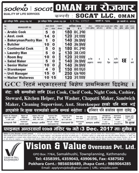 Jobs in Oman for Nepali, Salary Rs 48,310