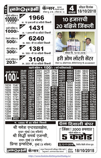 Labh Laxmi Cancer Lottery Result -18-10-2018