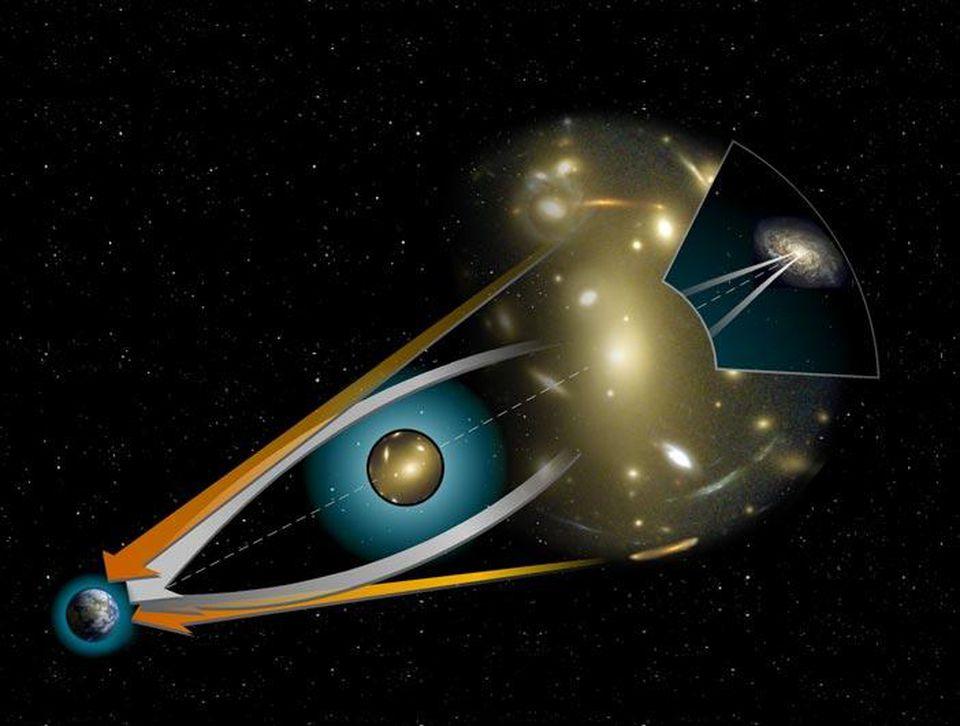 Thuyết tương đối rộng được chứng minh trên quy mô thiên hà, Einstein lại đúng lần nữa