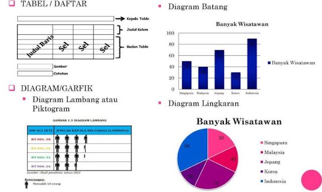 Soal Ulangan Matematika Kelas 5 KD 3.8 Materi Pokok Penyajian Data