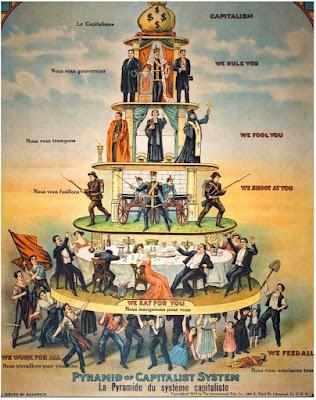 La pyramide du système capitaliste