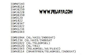 Kode id Outlet Semua Operator