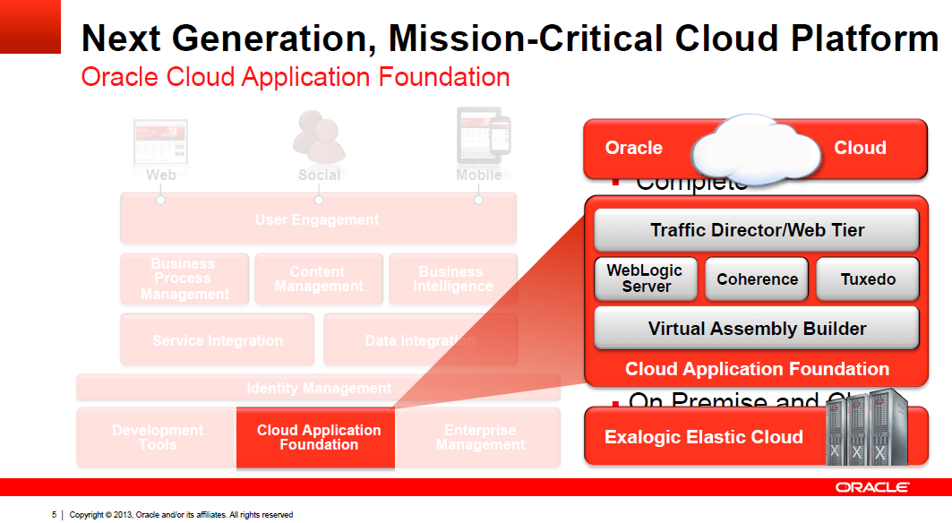 Oracle integrates products to create its Foundation for