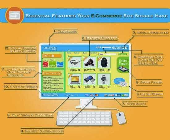 some-essential-features-of-e-commerce-website-design