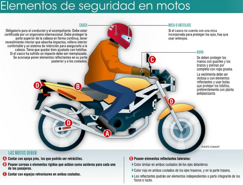 Resultado de imagen para accidentes de motos