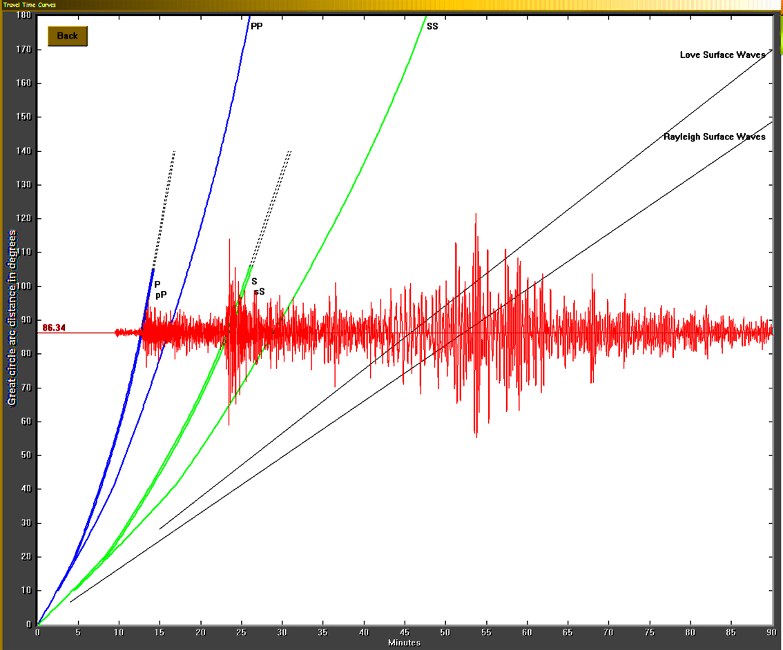 Intelliblog: EARTHQUAKE IN MELBOURNE