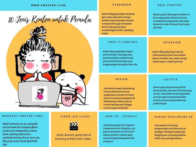 10 jenis konten blog yang menarik