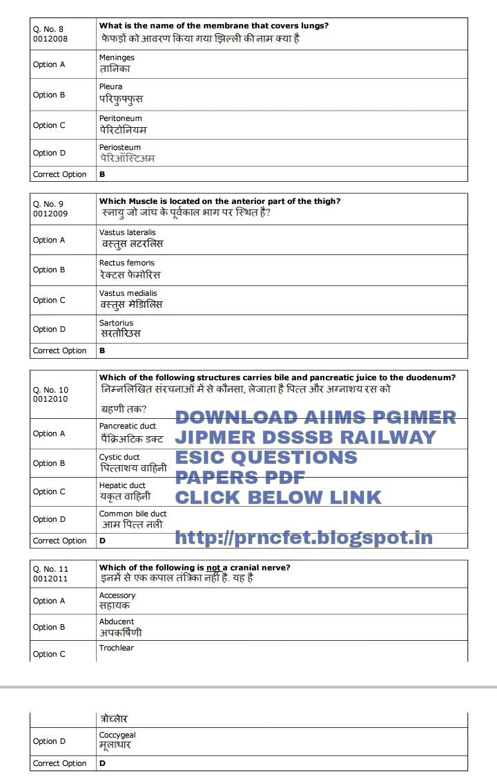 Jipmer Msc Nursing Entrance Exam Question Paper Pdf