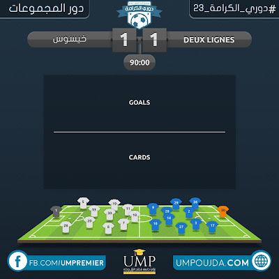 كلية العلوم : دوري الكرامة 23 - دور المجموعات - الجولة الثانية - مباراة 4