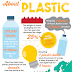 SimplyPlastics Infographic: Facts You Didn't Know About Plastic
