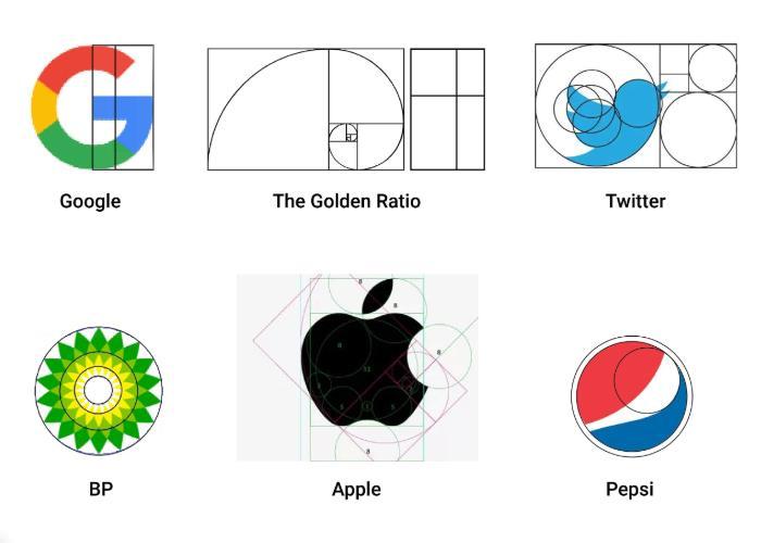 apa itu golden ratio dan contohnya