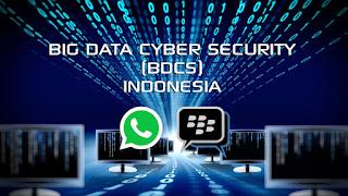 Big Data Cyber Security (BDCS) Indonesia