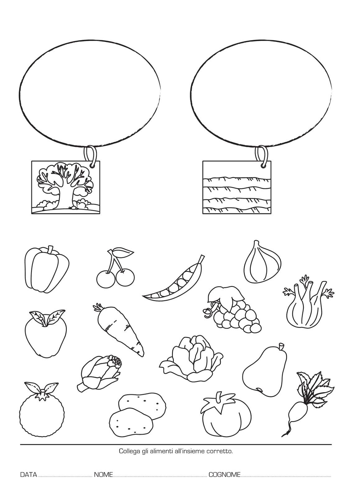 La maestra linda educazione alimentare - Alimenti per andare in bagno ...