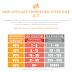 TravelBook.ph Unveils Better Commission Rates for Affiliates