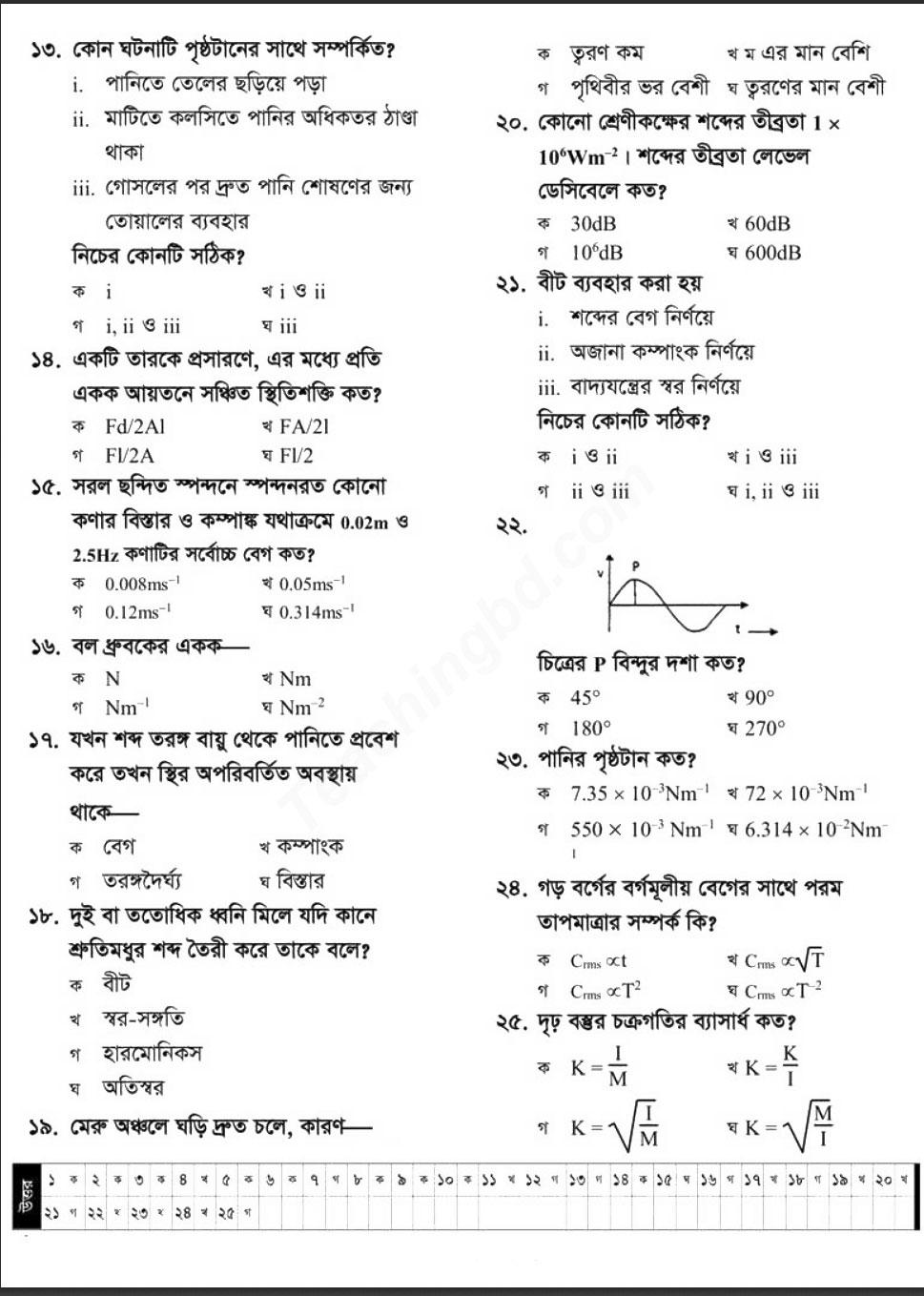 Hsc essay marking service