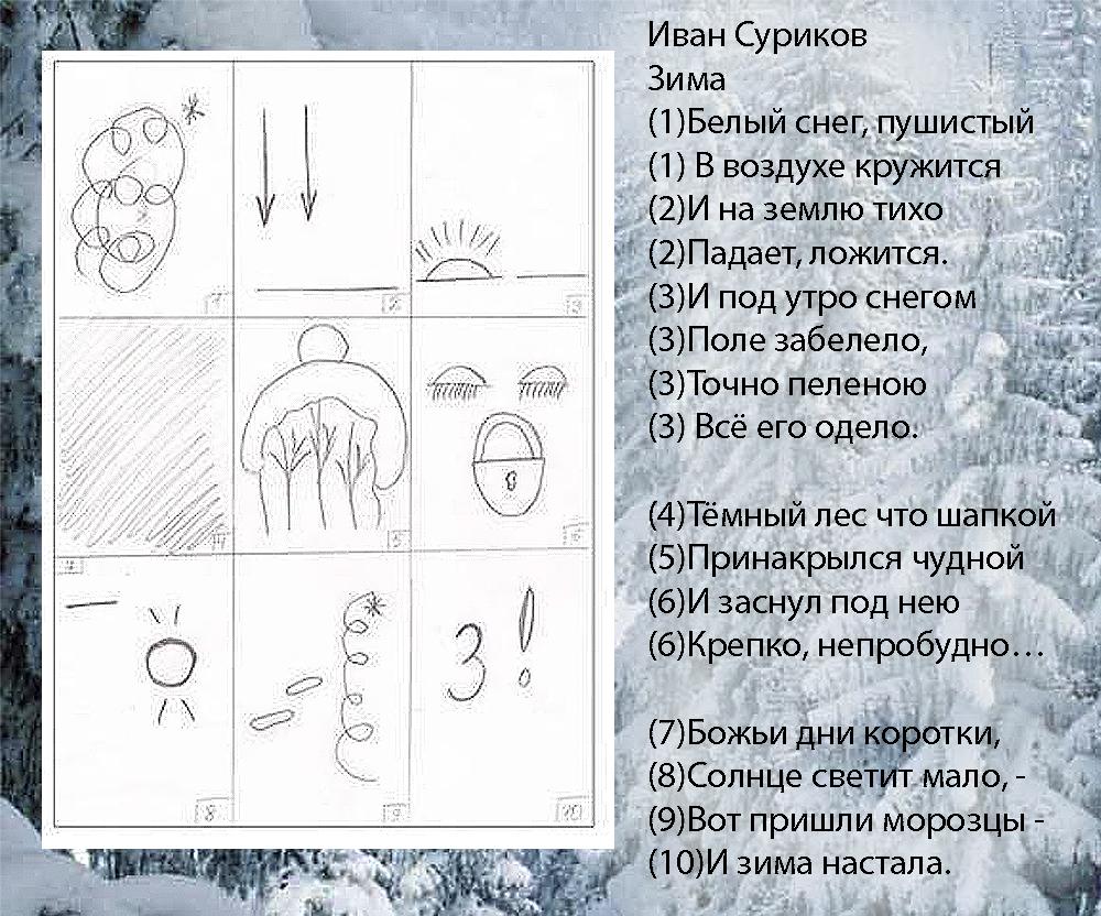 мнемотаблица к стихотворению Сурикова зима