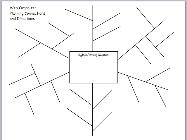 Inquiring Minds: Mrs. Myers' Kindergarten: Planning