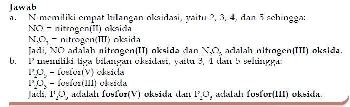 Penerapan Konsep Larutan Elektrolit dan Reaksi Redoks ...