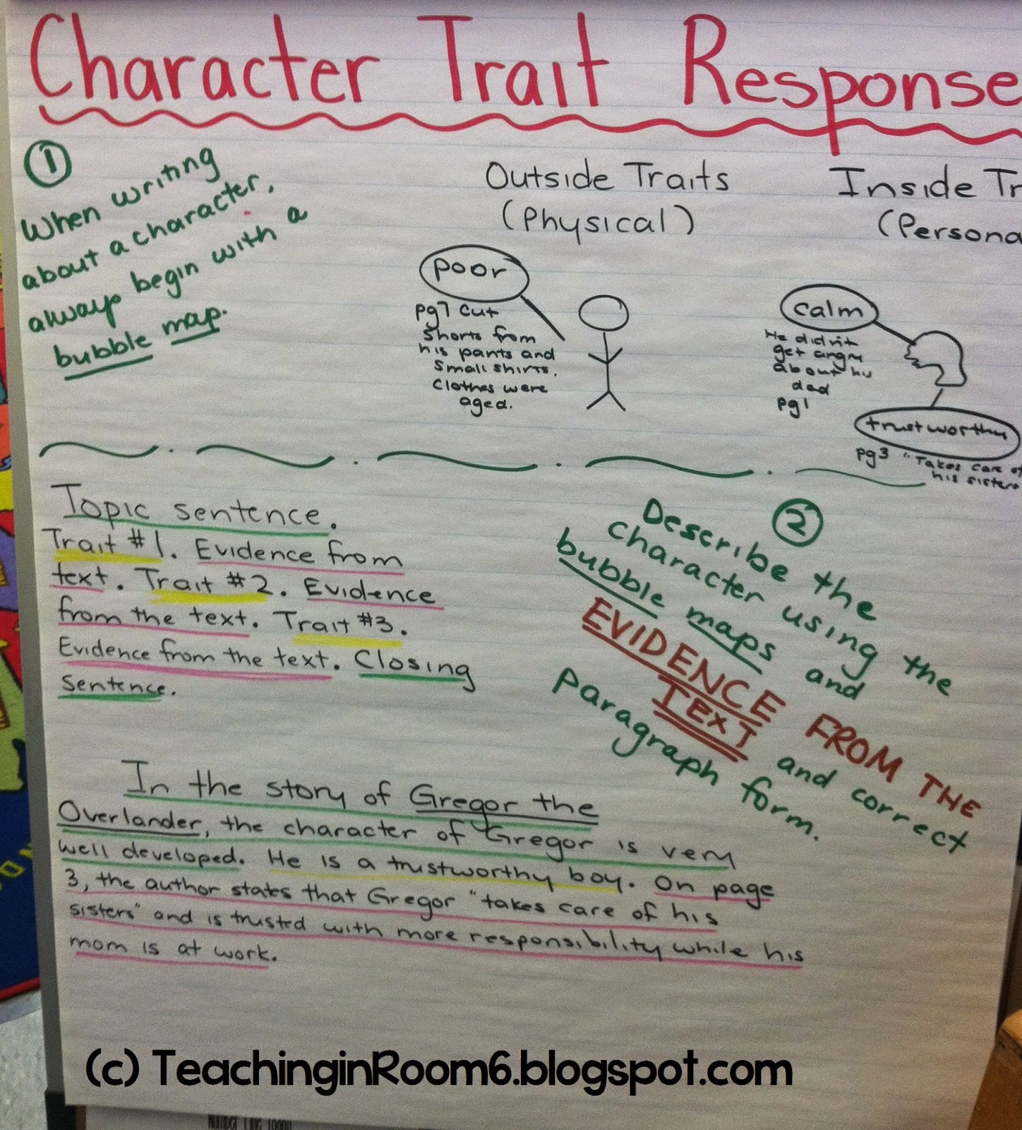 Teaching About Character Traits   Teaching in Room 6 [ 1600 x 1448 Pixel ]