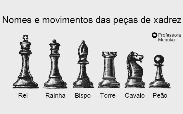 Nomes e movimentos das peças de xadrez