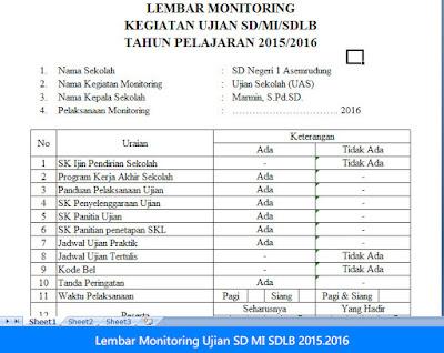 Lembar Monitoring Pelaksanaan Kegiatan Ujian Jenjang SD MI SDLB Tahun ajaran 2015/2016