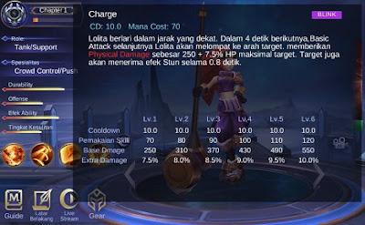 Skill 1 Lolita Mobile Legends