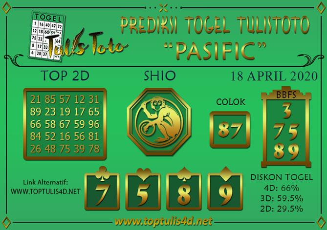 Prediksi Togel PASIFIC TULISTOTO 18 APRIL 2020