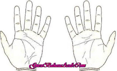 Jari Tangan Manusia Dalam Bahasa Arab