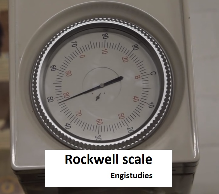 Rockwell scale