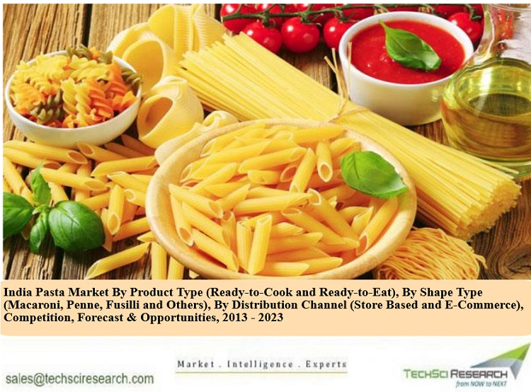 TechSci Research: Led by West Region, India Pasta Market to Witness